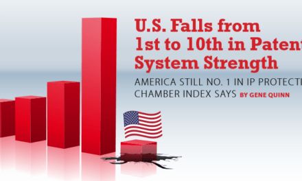 U.S. Falls from 1st to 10th in Patent System Strength